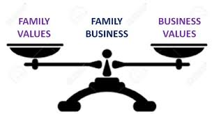 Family Business values coach and advisors in kenya oumamuga.com